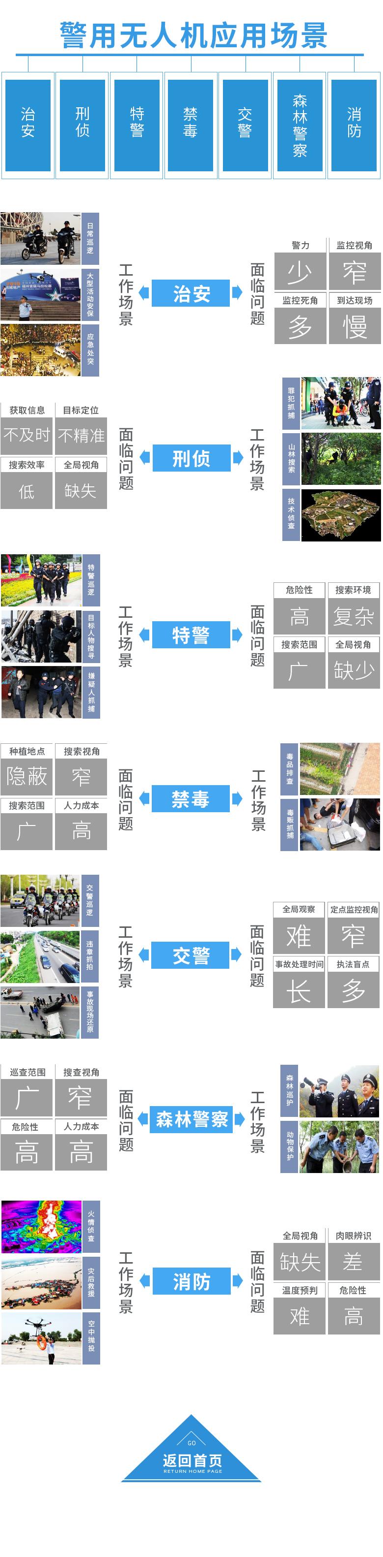 2-场景介绍2.jpg