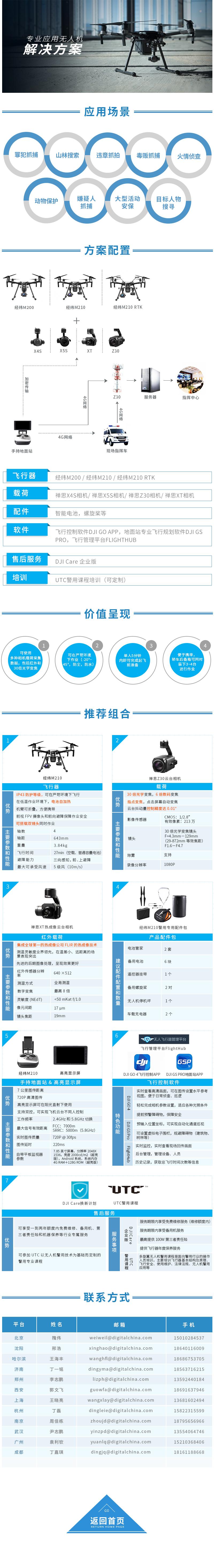 4-专业应用无人机解决方案.jpg