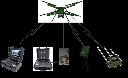 边防线巡逻使用旋翼无人机方案1417.png