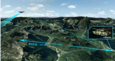 边防线巡逻使用旋翼无人机方案6386.png