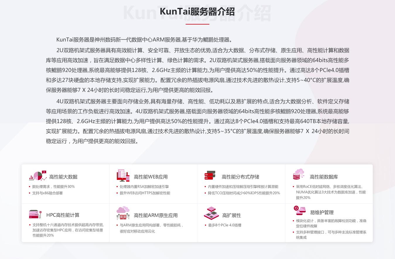 KunTai-R522详情页_02_01.jpg