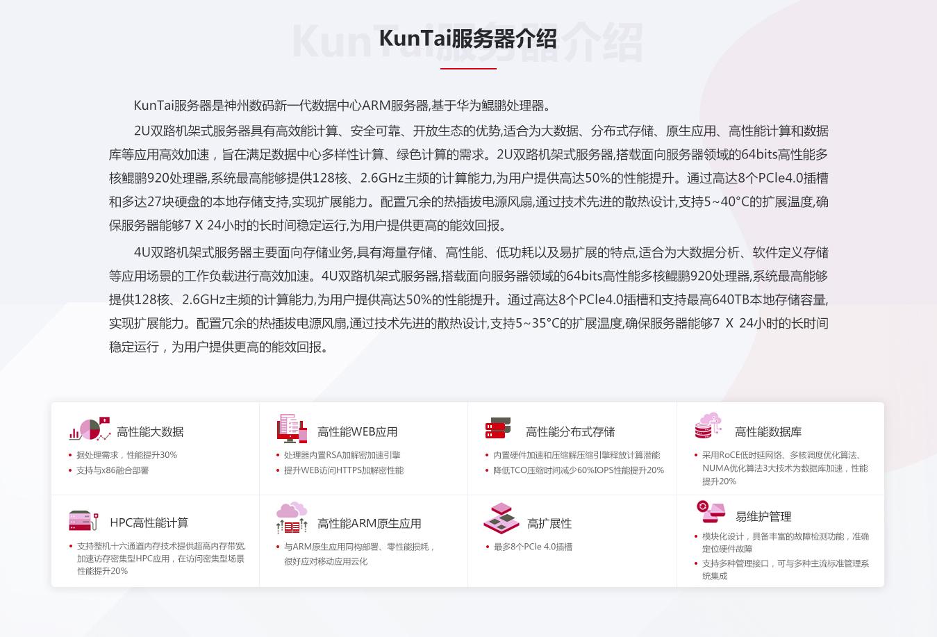 KunTai-R722详情页_02_01.jpg