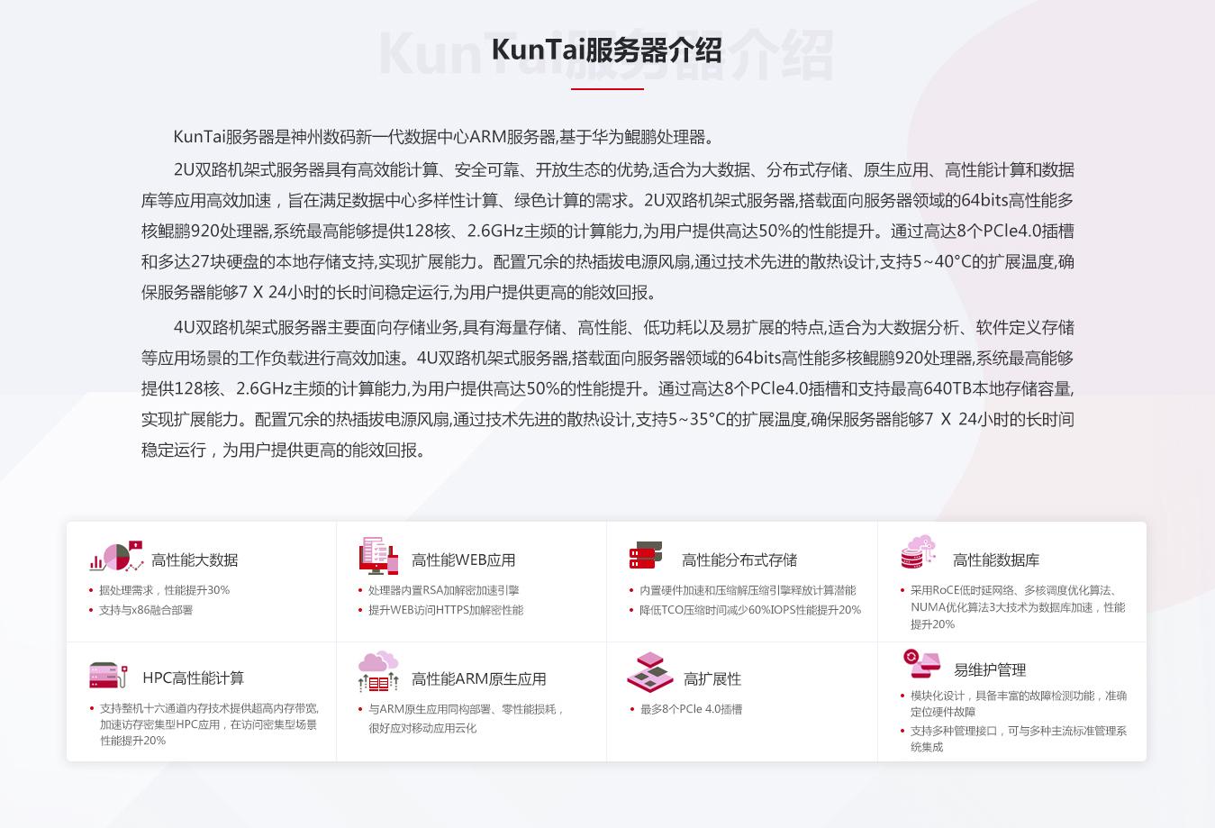 KunTai-R524详情页_02_01.jpg