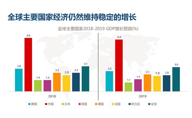2021年河南省gdp排名_2021年单招河南省学校